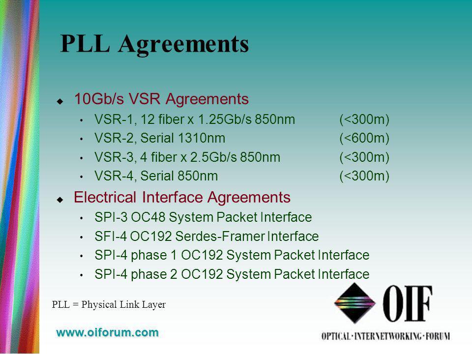www.oiforum.com PLL Agreements 10Gb/s VSR Agreements VSR-1, 12 fiber x 1.25Gb/s 850nm(<300m) VSR-2, Serial 1310nm(<600m) VSR-3, 4 fiber x 2.5Gb/s 850nm(<300m) VSR-4, Serial 850nm(<300m) Electrical Interface Agreements SPI-3 OC48 System Packet Interface SFI-4 OC192 Serdes-Framer Interface SPI-4 phase 1 OC192 System Packet Interface SPI-4 phase 2 OC192 System Packet Interface PLL = Physical Link Layer