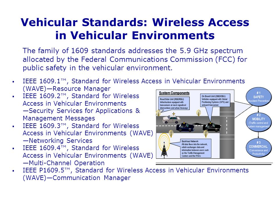 Vehicular Standards: Wireless Access in Vehicular Environments The family of 1609 standards addresses the 5.9 GHz spectrum allocated by the Federal Co