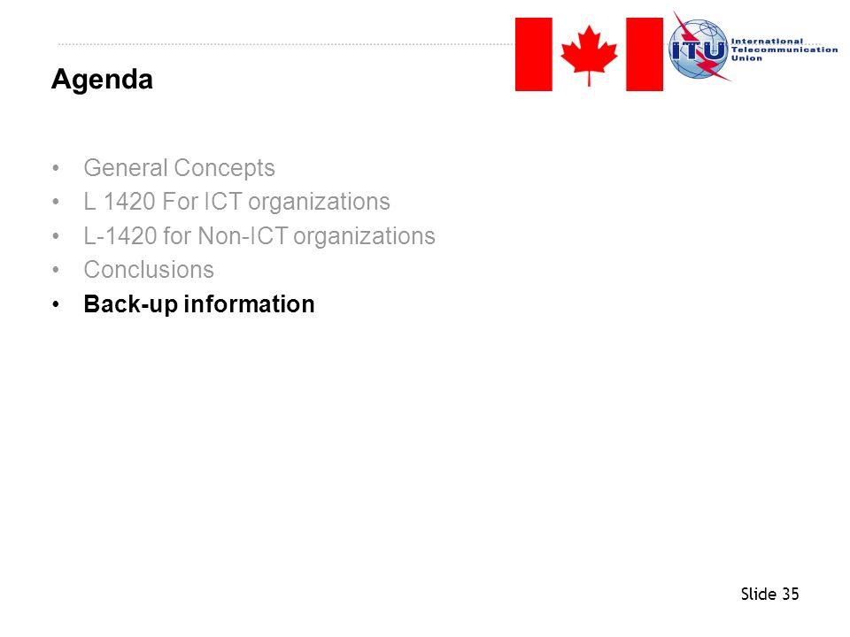 Slide 35 General Concepts L 1420 For ICT organizations L-1420 for Non-ICT organizations Conclusions Back-up information Agenda