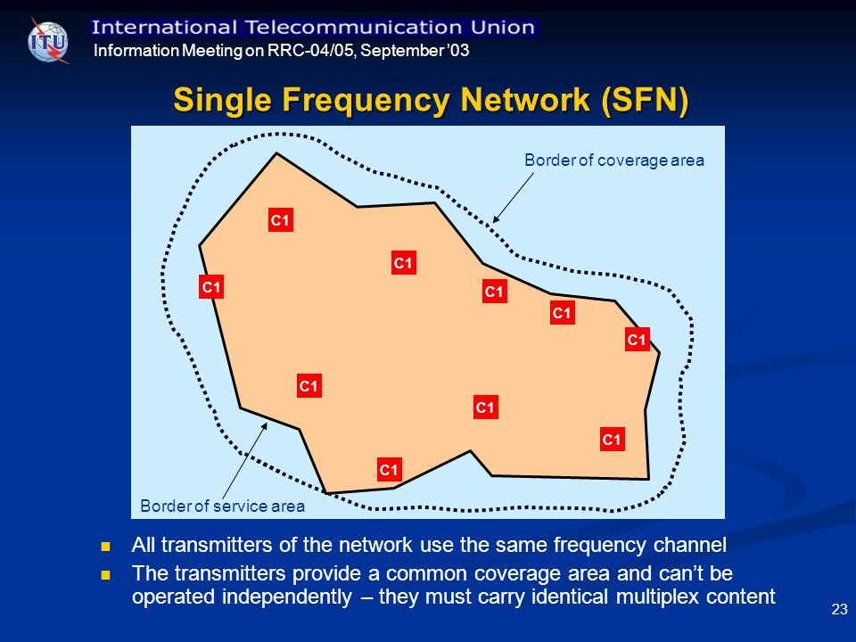 Information Meeting on RRC-04/05, September 03 23 Coverage of service area Border of service area C1 Border of coverage area All transmitters of the n