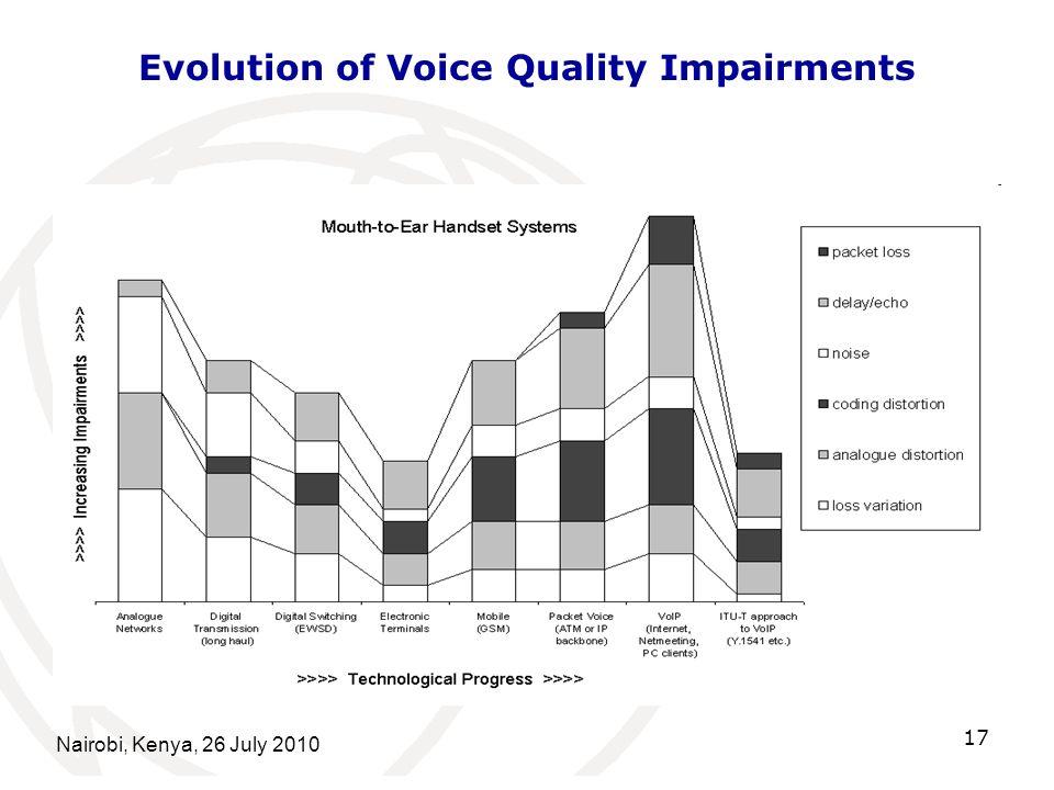 Nairobi, Kenya, 26 July 2010 17 Evolution of Voice Quality Impairments