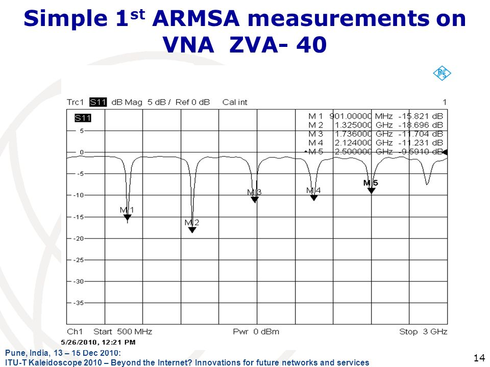 Simple 1 st ARMSA measurements on VNA ZVA- 40 Pune, India, 13 – 15 Dec 2010: ITU-T Kaleidoscope 2010 – Beyond the Internet? Innovations for future net