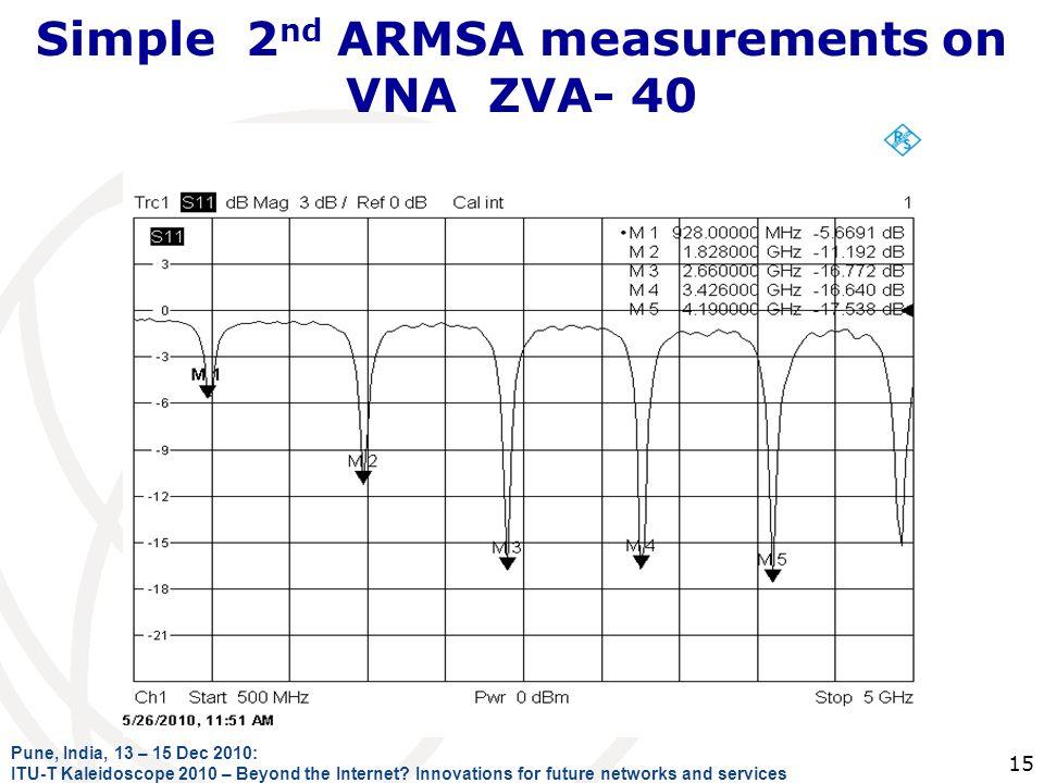 Simple 2 nd ARMSA measurements on VNA ZVA- 40 Pune, India, 13 – 15 Dec 2010: ITU-T Kaleidoscope 2010 – Beyond the Internet? Innovations for future net