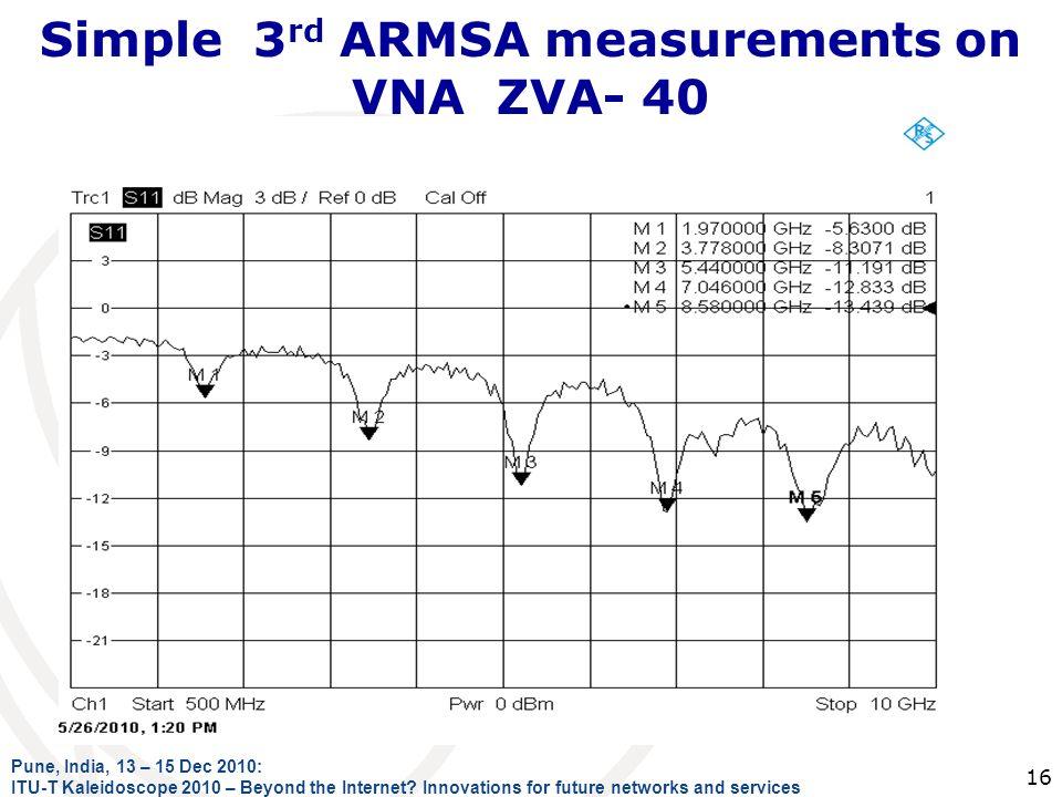 Simple 3 rd ARMSA measurements on VNA ZVA- 40 Pune, India, 13 – 15 Dec 2010: ITU-T Kaleidoscope 2010 – Beyond the Internet? Innovations for future net