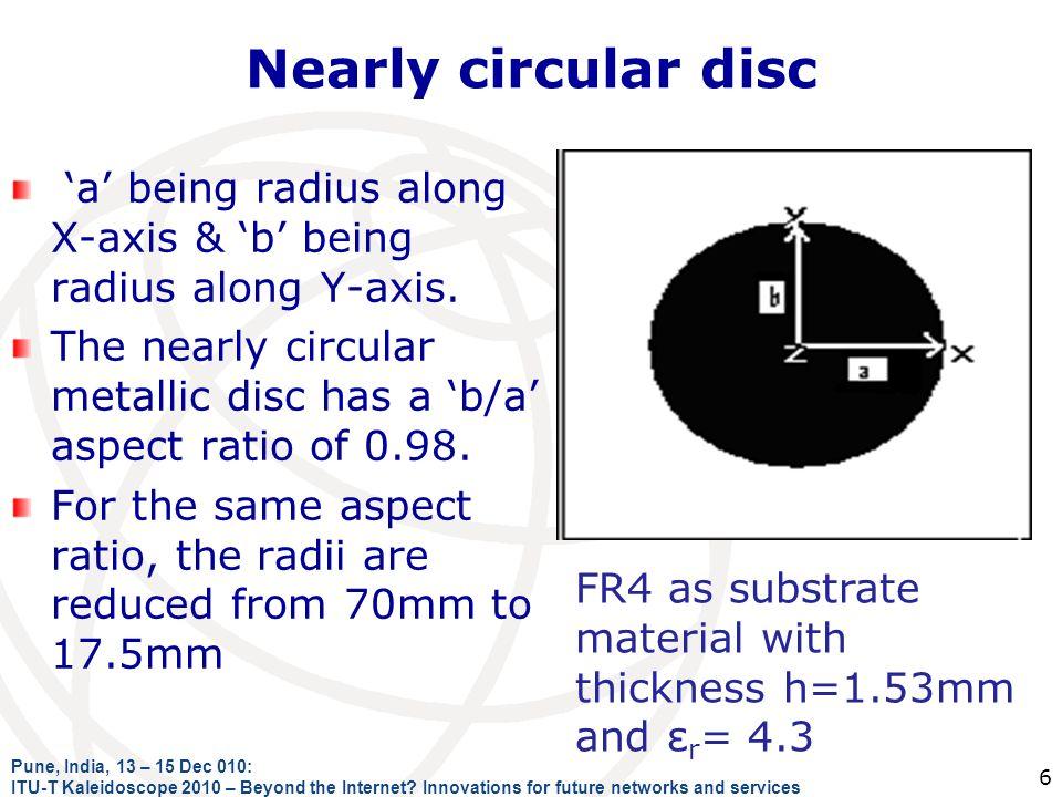 Nearly circular disc a being radius along X-axis & b being radius along Y-axis. The nearly circular metallic disc has a b/a aspect ratio of 0.98. For