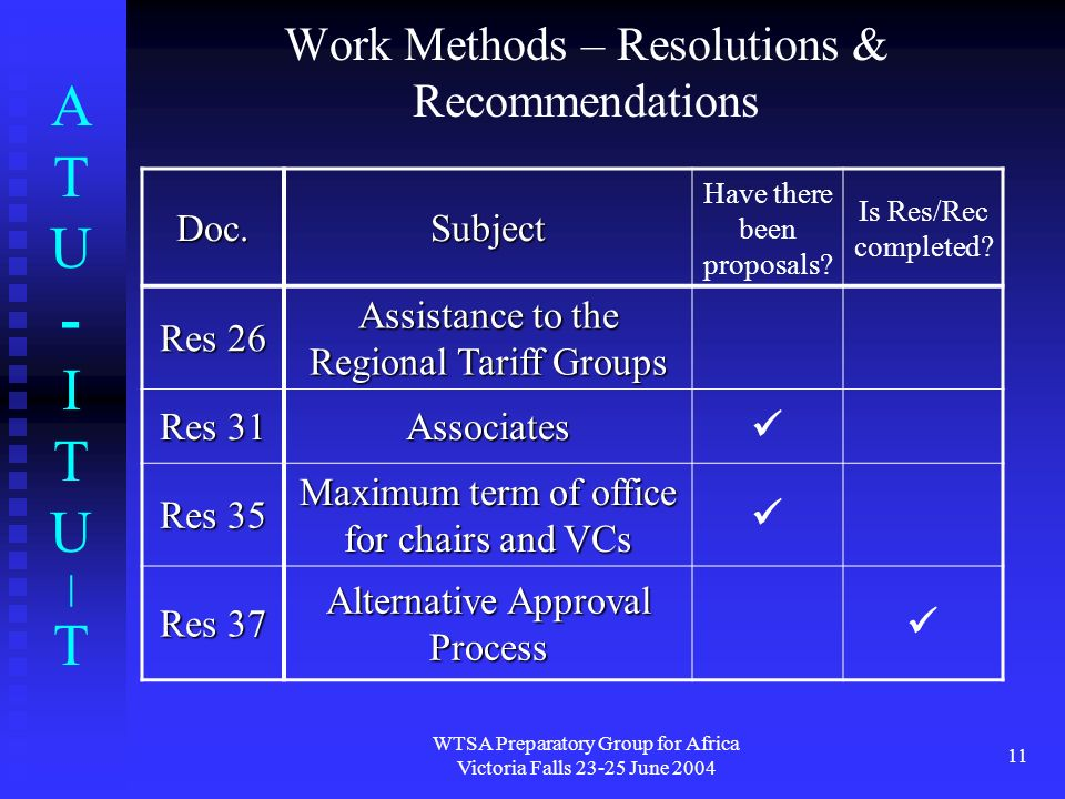 ATU-ITU|TATU-ITU|T WTSA Preparatory Group for Africa Victoria Falls 23-25 June 2004 11 Work Methods – Resolutions & Recommendations Doc.Subject Have there been proposals.