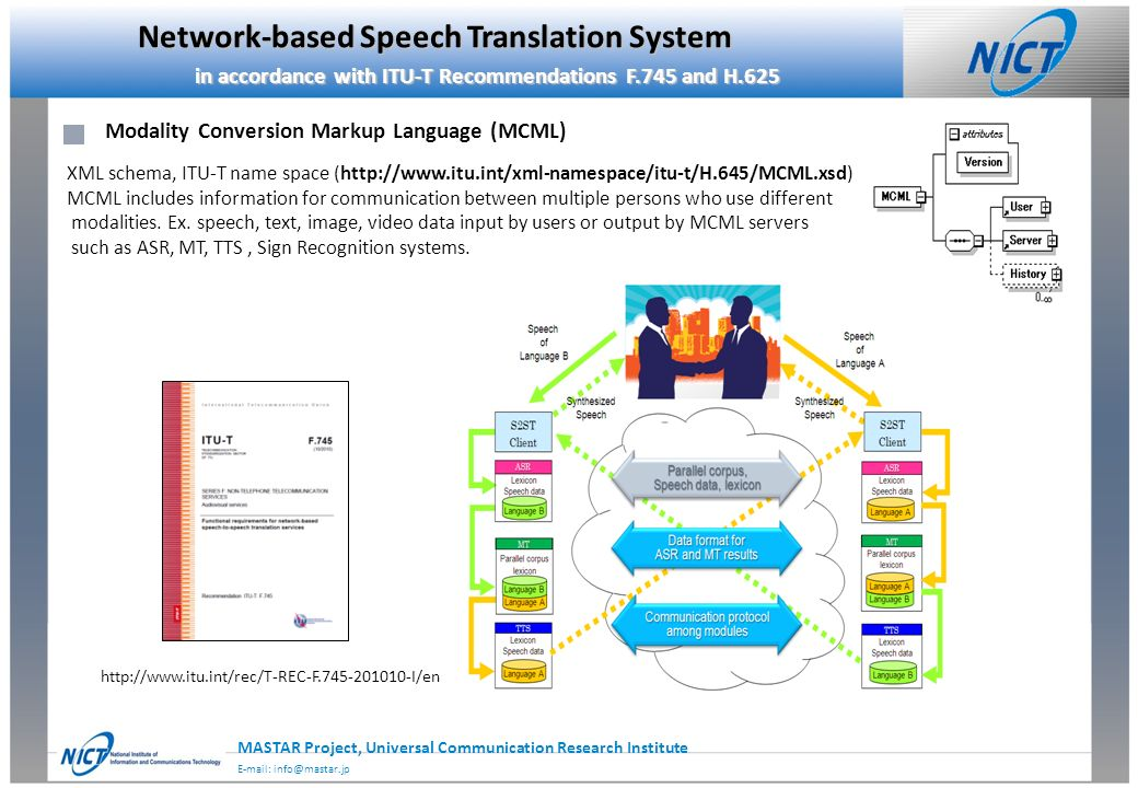 2014/2/224 MASTAR Project, Universal Communication Research Institute E-mail: info@mastar.jp Modality Conversion Markup Language (MCML) XML schema, IT