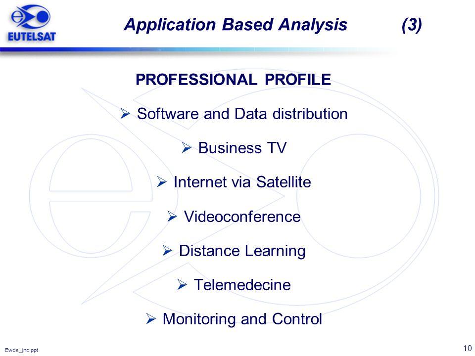 10 Ewds_jnc.ppt Application Based Analysis (3) PROFESSIONAL PROFILE Software and Data distribution Business TV Internet via Satellite Videoconference