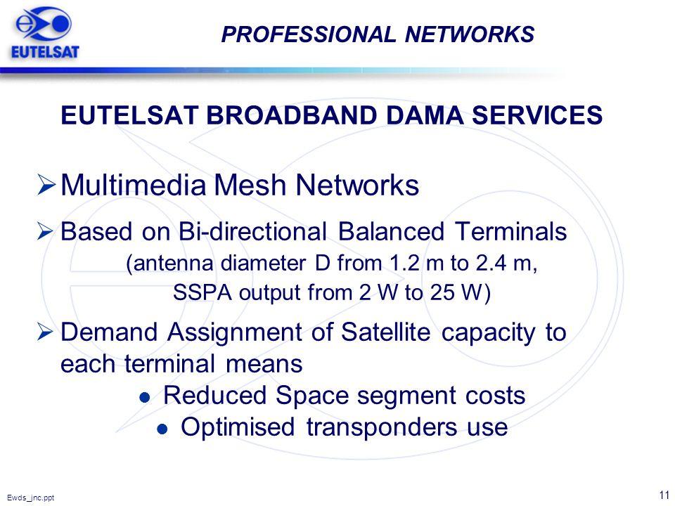 11 Ewds_jnc.ppt PROFESSIONAL NETWORKS EUTELSAT BROADBAND DAMA SERVICES Multimedia Mesh Networks Based on Bi-directional Balanced Terminals (antenna di