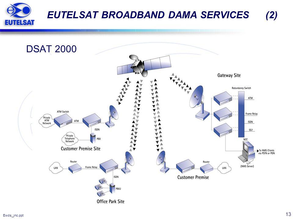 13 Ewds_jnc.ppt EUTELSAT BROADBAND DAMA SERVICES (2) DSAT 2000
