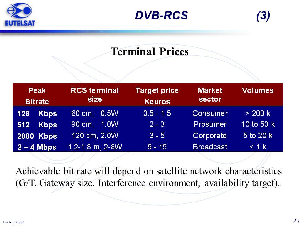 23 Ewds_jnc.ppt DVB-RCS (3) Terminal Prices Achievable bit rate will depend on satellite network characteristics (G/T, Gateway size, Interference envi