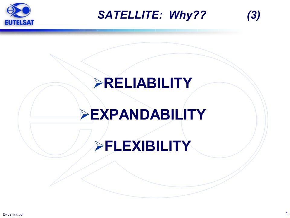 4 Ewds_jnc.ppt SATELLITE: Why?? (3) RELIABILITY EXPANDABILITY FLEXIBILITY