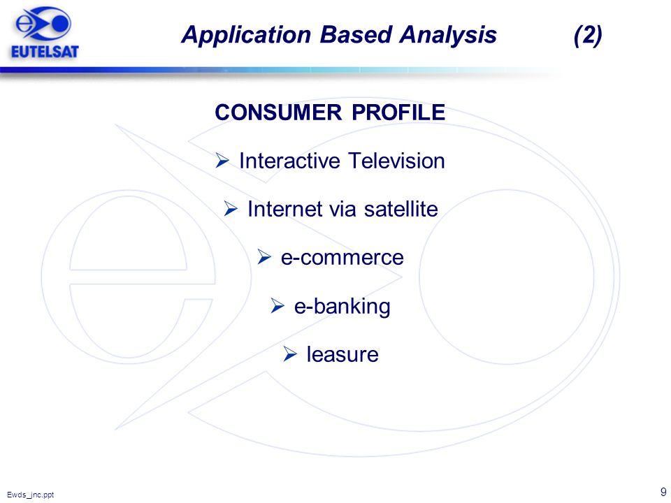 9 Ewds_jnc.ppt Application Based Analysis (2) CONSUMER PROFILE Interactive Television Internet via satellite e-commerce e-banking leasure