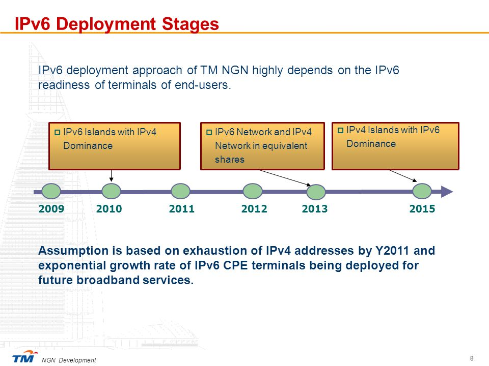 NGN Development 8 Assumption is based on exhaustion of IPv4 addresses by Y2011 and exponential growth rate of IPv6 CPE terminals being deployed for fu