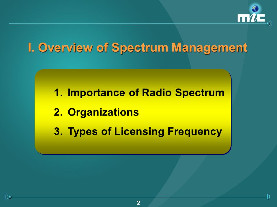 1 Contents Overview of Spectrum management II Strategies & Polices for Promoting W-IT IIII