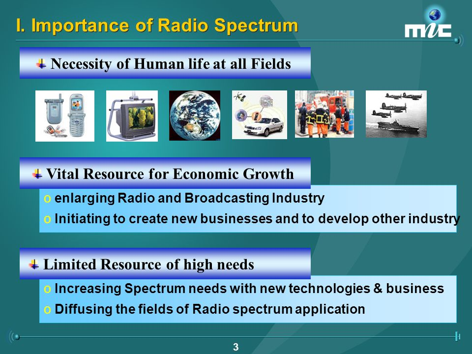 2 I. Overview of Spectrum Management 1.Importance of Radio Spectrum 2.Organizations 3.Types of Licensing Frequency 1.Importance of Radio Spectrum 2.Or