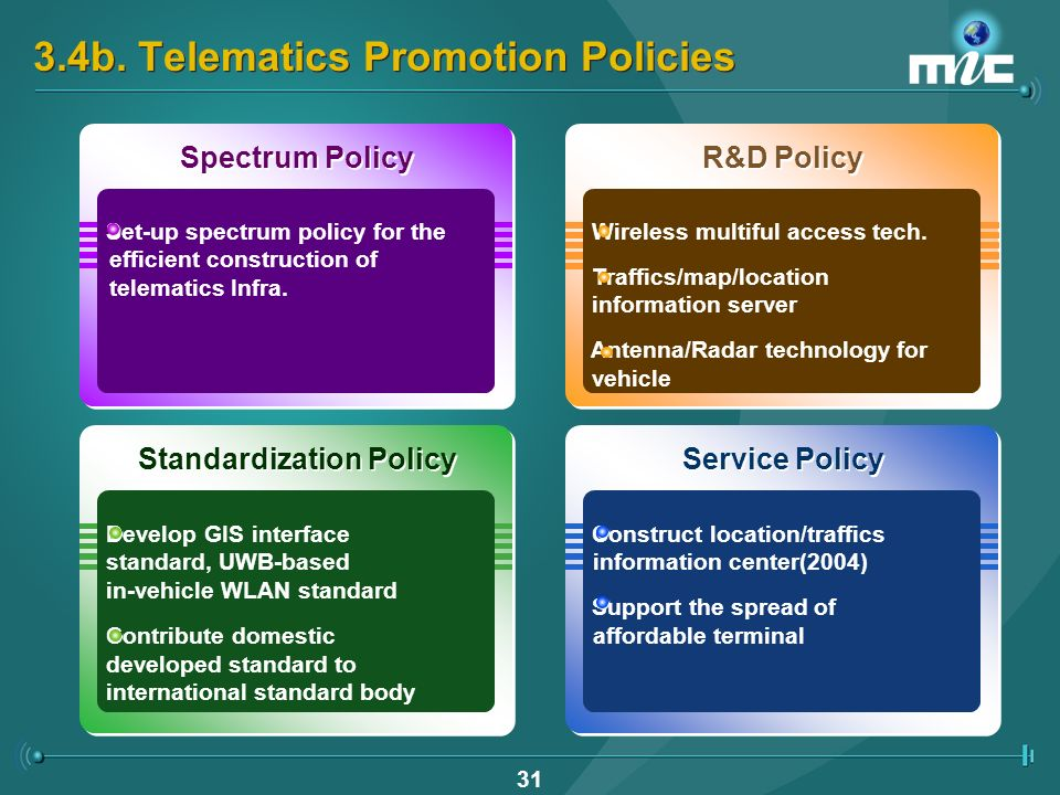 30 3.4a. Telematics Infra. Overview Telematics(Telecomm+Informatics) provides Mobile Office Service, such as Internet access, location based service,