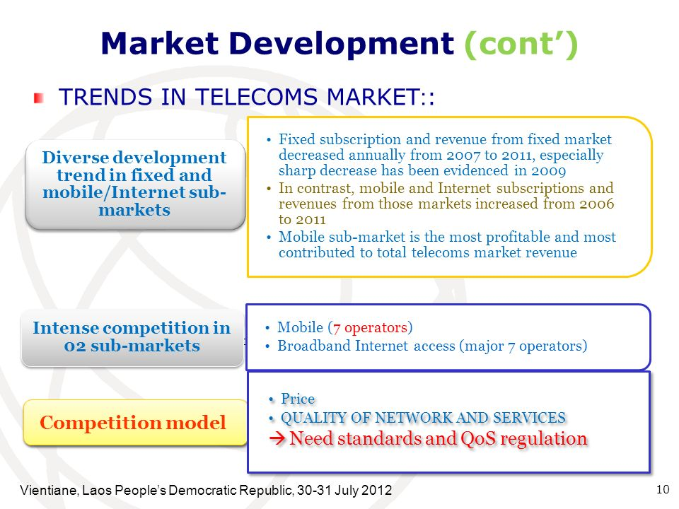 Market Development (cont) TRENDS IN TELECOMS MARKET : : Vientiane, Lao Peoples Democratic Republic, 30-31 July 2012 10 Mobile (7 operators) Broadband Internet access (major 7 operators) Intense competition in 02 sub-markets Fixed subscription and revenue from fixed market decreased annually from 2007 to 2011, especially sharp decrease has been evidenced in 2009 In contrast, mobile and Internet subscriptions and revenues from those markets increased from 2006 to 2011 Mobile sub-market is the most profitable and most contributed to total telecoms market revenue Diverse development trend in fixed and mobile/Internet sub- markets Price QUALITY OF NETWORK AND SERVICES Need standards and QoS regulation Price QUALITY OF NETWORK AND SERVICES Need standards and QoS regulation Vientiane, Laos Peoples Democratic Republic, 30-31 July 2012
