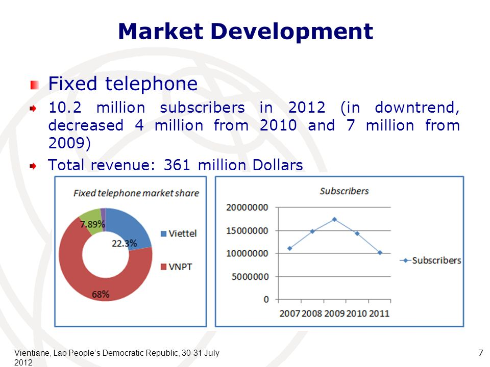 Market Development Fixed telephone 10.2 million subscribers in 2012 (in downtrend, decreased 4 million from 2010 and 7 million from 2009) Total revenue: 361 million Dollars Vientiane, Lao Peoples Democratic Republic, 30-31 July 2012 7