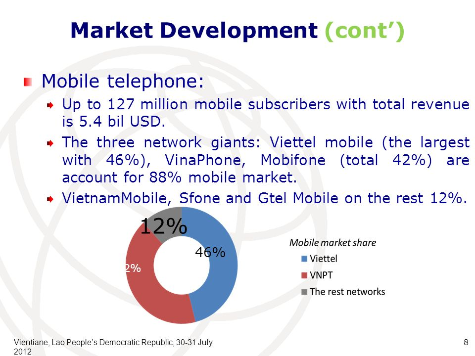 Market Development (cont) Mobile telephone: Up to 127 million mobile subscribers with total revenue is 5.4 bil USD. The three network giants: Viettel