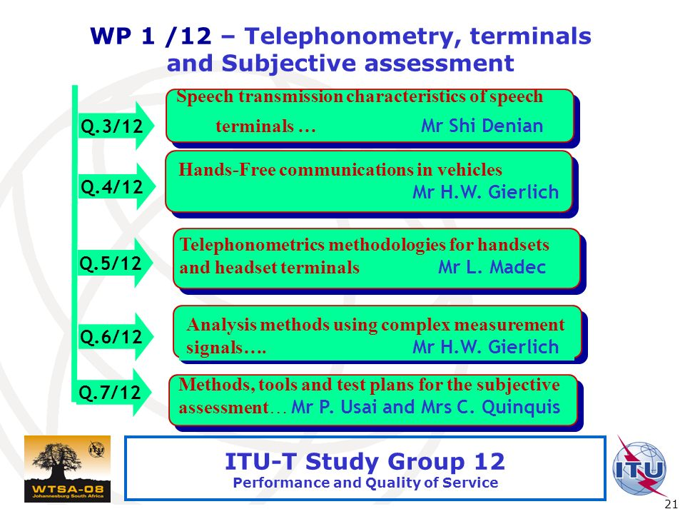 International Telecommunication Union 21 ITU-T Study Group 12 Performance and Quality of Service WP 1 /12 – Telephonometry, terminals and Subjective assessment Q.4/12 Q.5/12 Hands-Free communications in vehicles Mr H.W.