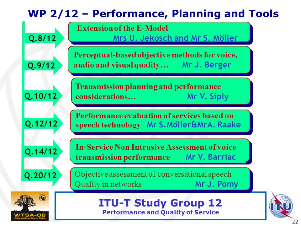 International Telecommunication Union 22 ITU-T Study Group 12 Performance and Quality of Service WP 2/12 – Performance, Planning and Tools Q.9/12 Q.10/12 Perceptual-based objective methods for voice, audio and visual quality… Mr J.