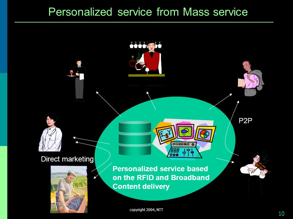 copyright 2004, NTT 10 Personalized service from Mass service Personalized service based on the RFID and Broadband Content delivery P2P Direct marketi