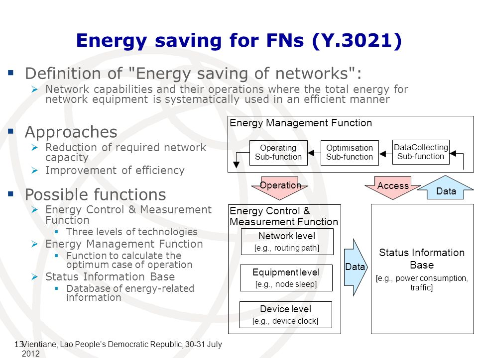 13 Energy saving for FNs (Y.3021) Energy Control & Measurement Function Status Information Base [e.g., power consumption, traffic] Equipment level [e.g., node sleep] Network level [e.g., routing path] Device level [e.g., device clock] Operation Data Energy Management Function Operating Sub-function Optimisation Sub-function DataCollecting Sub-function Access Definition of Energy saving of networks : Network capabilities and their operations where the total energy for network equipment is systematically used in an efficient manner Approaches Reduction of required network capacity Improvement of efficiency Possible functions Energy Control & Measurement Function Three levels of technologies Energy Management Function Function to calculate the optimum case of operation Status Information Base Database of energy-related information Data Vientiane, Lao Peoples Democratic Republic, 30-31 July 2012