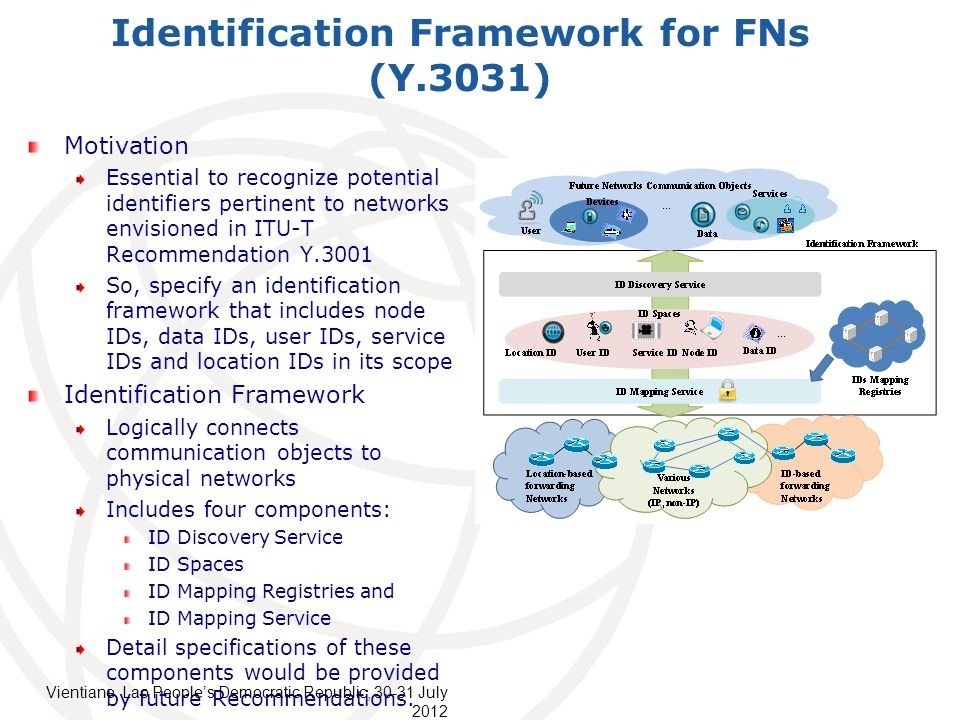 Motivation Essential to recognize potential identifiers pertinent to networks envisioned in ITU-T Recommendation Y.3001 So, specify an identification framework that includes node IDs, data IDs, user IDs, service IDs and location IDs in its scope Identification Framework Logically connects communication objects to physical networks Includes four components: ID Discovery Service ID Spaces ID Mapping Registries and ID Mapping Service Detail specifications of these components would be provided by future Recommendations.