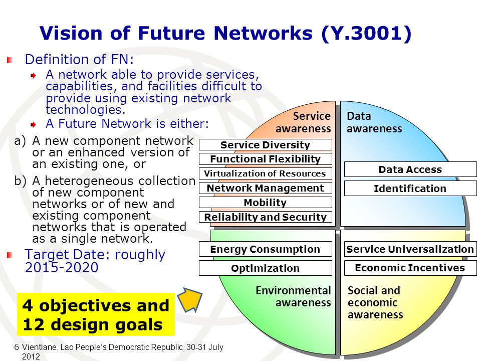 7 Aims of standardization Prune options (future possibilities) Restrict the freedom of innovation Non-IP packet format is almost extinct Optimal for particular purpose, but non-standardized (ie, customized) product cannot become majority if standardization works well Define the area of competition, making it severer (=benefit for consumers) Simplify our life Makes some part of our life decided We concentrate on remaining part Expand the market By making average users easier to understand/use Vientiane, Lao Peoples Democratic Republic, 30-31 July 2012