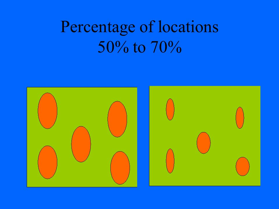 Percentage of locations 50% to 70%