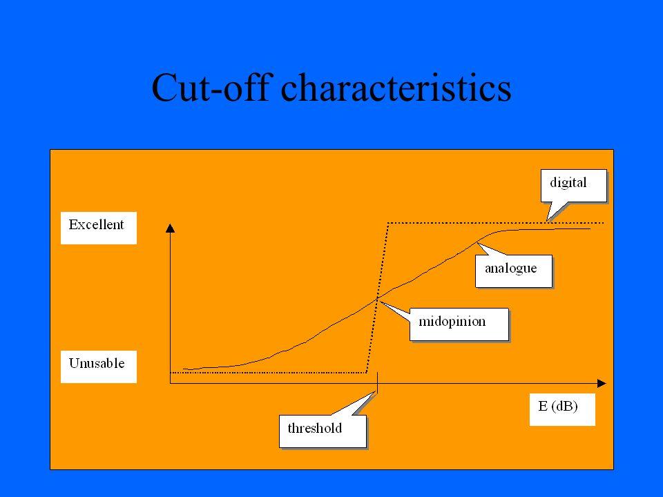Cut-off characteristics