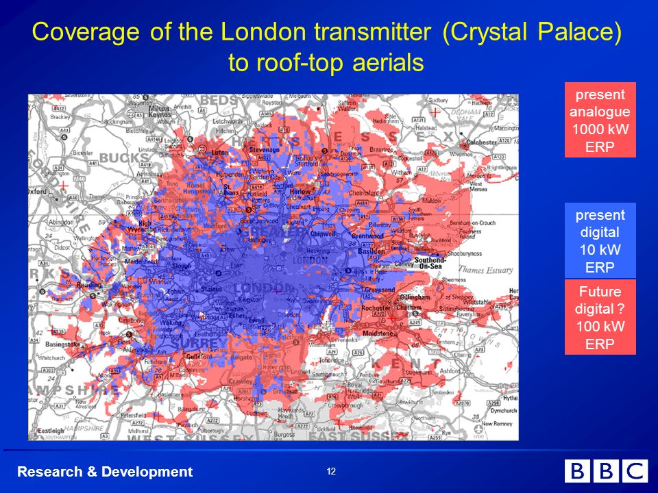 Research & Development 12 Coverage of the London transmitter (Crystal Palace) to roof-top aerials present analogue 1000 kW ERP present digital 10 kW ERP Future digital .