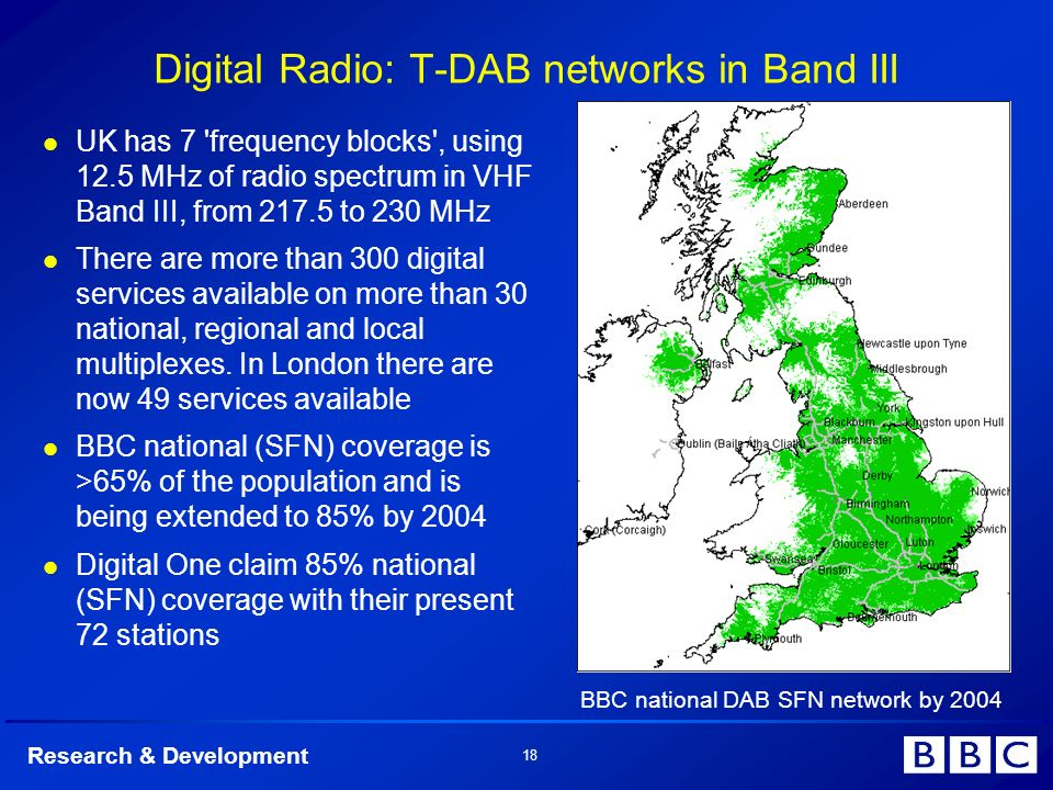 Research & Development 18 Digital Radio: T-DAB networks in Band III BBC national DAB SFN network by 2004 UK has 7 frequency blocks , using 12.5 MHz of radio spectrum in VHF Band III, from 217.5 to 230 MHz There are more than 300 digital services available on more than 30 national, regional and local multiplexes.