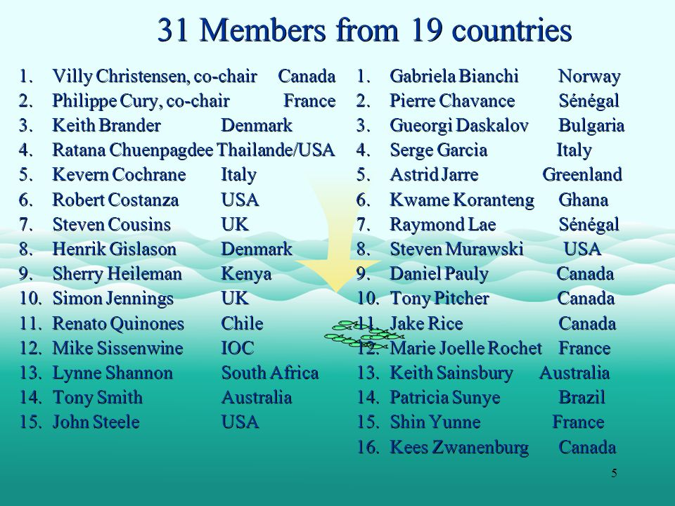 5 31 Members from 19 countries 1.Villy Christensen, co-chair Canada 2.Philippe Cury, co-chair France 3.Keith BranderDenmark 4.Ratana Chuenpagdee Thail