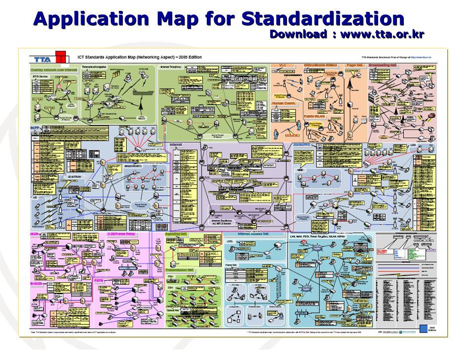 Application Map for Standardization Download : www.tta.or.kr Application Map for Standardization Download : www.tta.or.kr