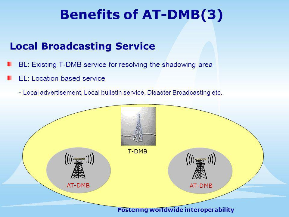 Fostering worldwide interoperability BL: Existing T-DMB service for resolving the shadowing area EL: Location based service - Local advertisement, Loc