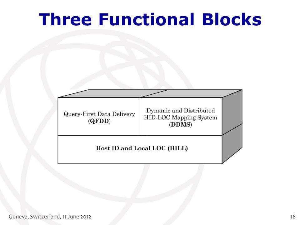 Three Functional Blocks Geneva, Switzerland, 11 June 201216