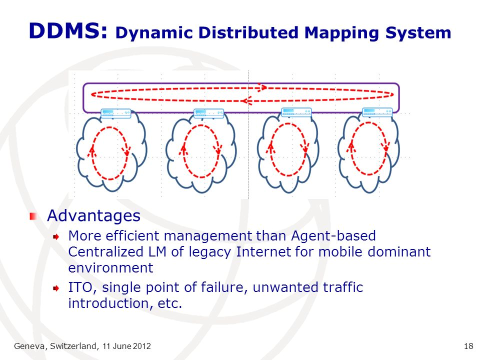 DDMS: Dynamic Distributed Mapping System Advantages More efficient management than Agent-based Centralized LM of legacy Internet for mobile dominant environment ITO, single point of failure, unwanted traffic introduction, etc.