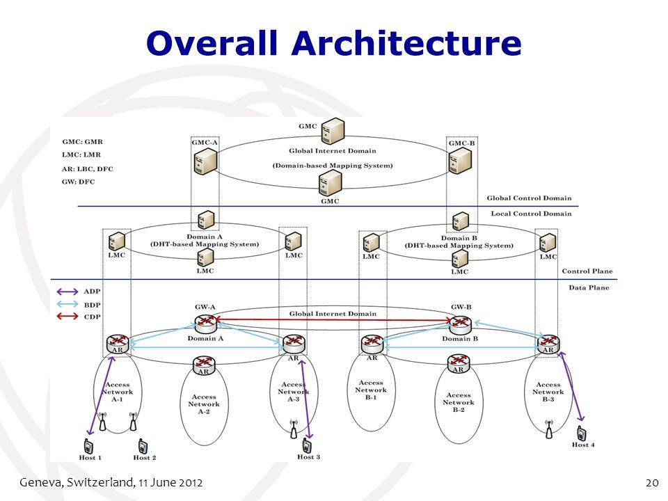 Overall Architecture Geneva, Switzerland, 11 June 201220
