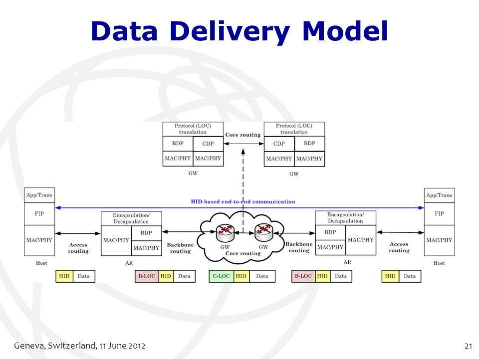 Data Delivery Model Geneva, Switzerland, 11 June 201221