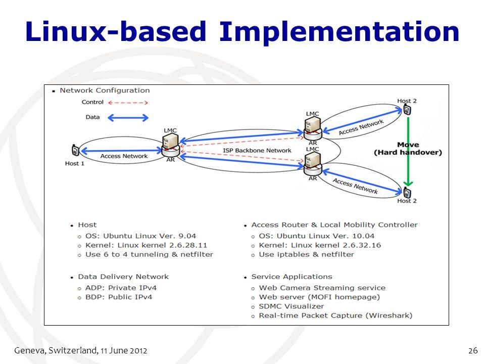 Linux-based Implementation Geneva, Switzerland, 11 June 201226