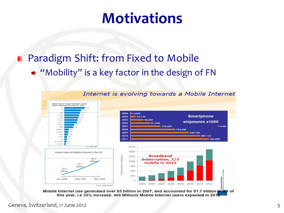 Motivations Paradigm Shift: from Fixed to Mobile Mobility is a key factor in the design of FN Geneva, Switzerland, 11 June 20125