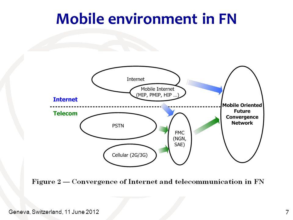Mobile environment in FN Geneva, Switzerland, 11 June 2012 7