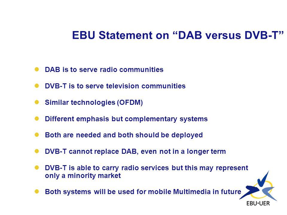EBU Statement on DAB versus DVB-T DAB is to serve radio communities DVB-T is to serve television communities Similar technologies (OFDM) Different emp