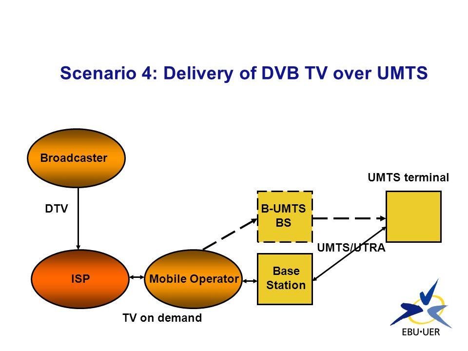 Scenario 4: Delivery of DVB TV over UMTS Broadcaster UMTS terminal Base Station Mobile OperatorISP UMTS/UTRA DTVB-UMTS BS TV on demand