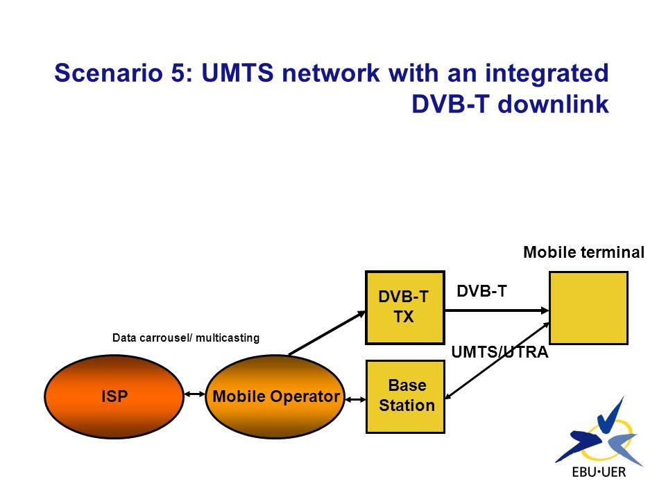 Scenario 5: UMTS network with an integrated DVB-T downlink Mobile terminal Base Station Mobile OperatorISP UMTS/UTRA DVB-T TX Data carrousel/ multicas