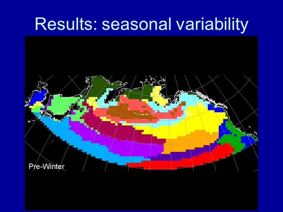 Results: seasonal variability