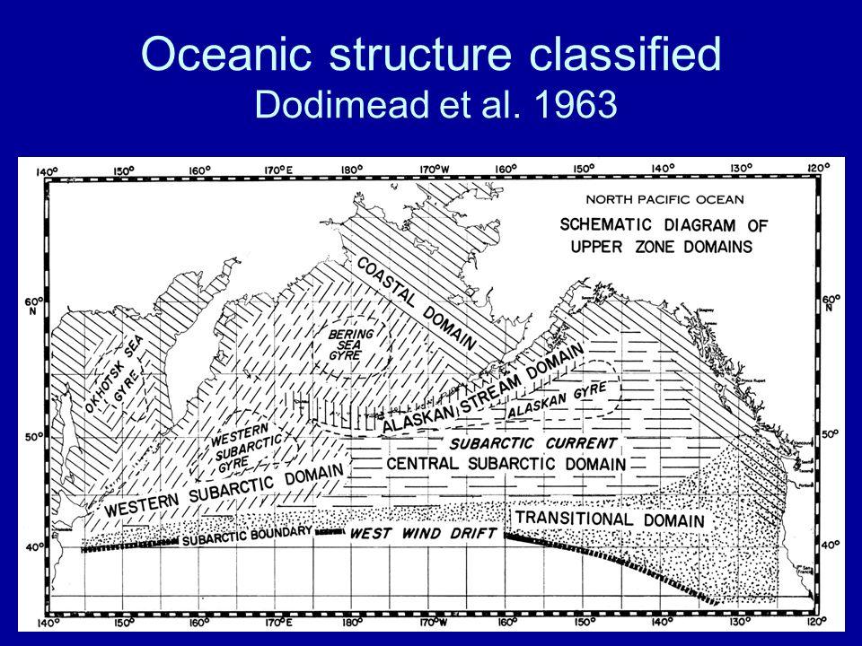 Oceanic structure classified Dodimead et al. 1963