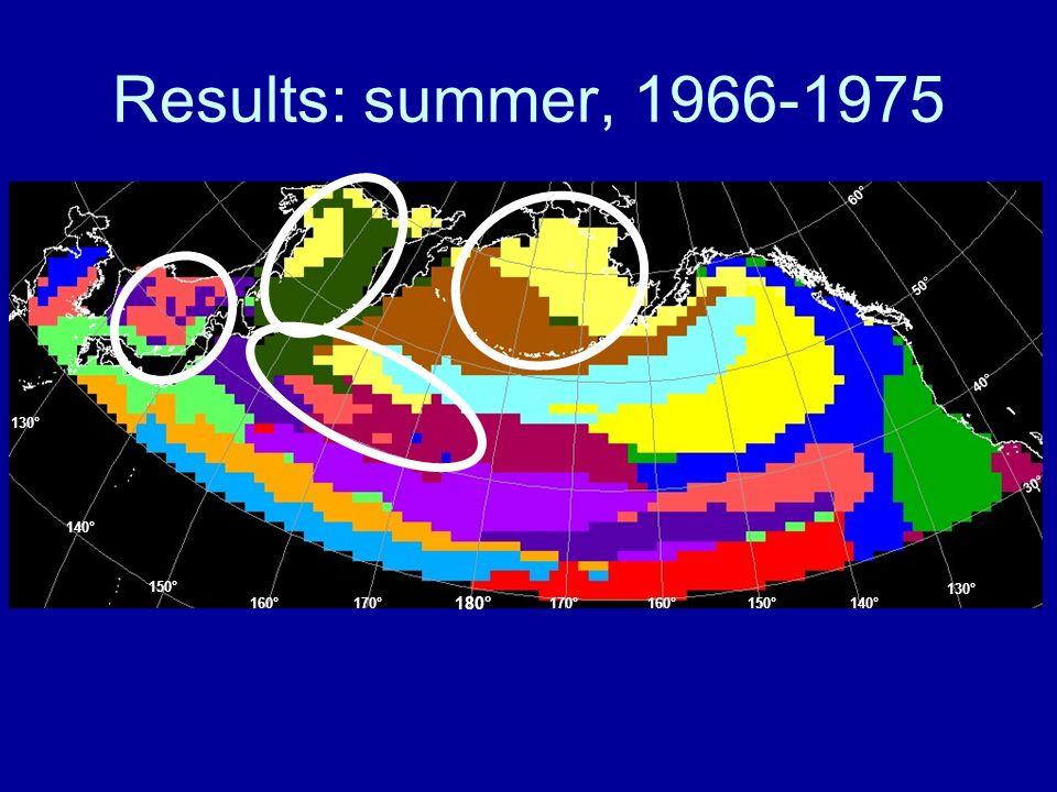 Results: summer, 1966-1975 130° 140°150°160°170° 180° 170° 130° 140° 150° 160° 30° 50° 40° 60°